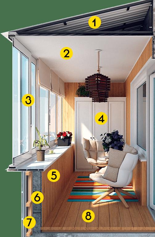 Балкон - отделка крыши, потолка стен, пола, внешняя и внутренняя отделка, утепление балкона, остекление балкона, остекление лоджии
